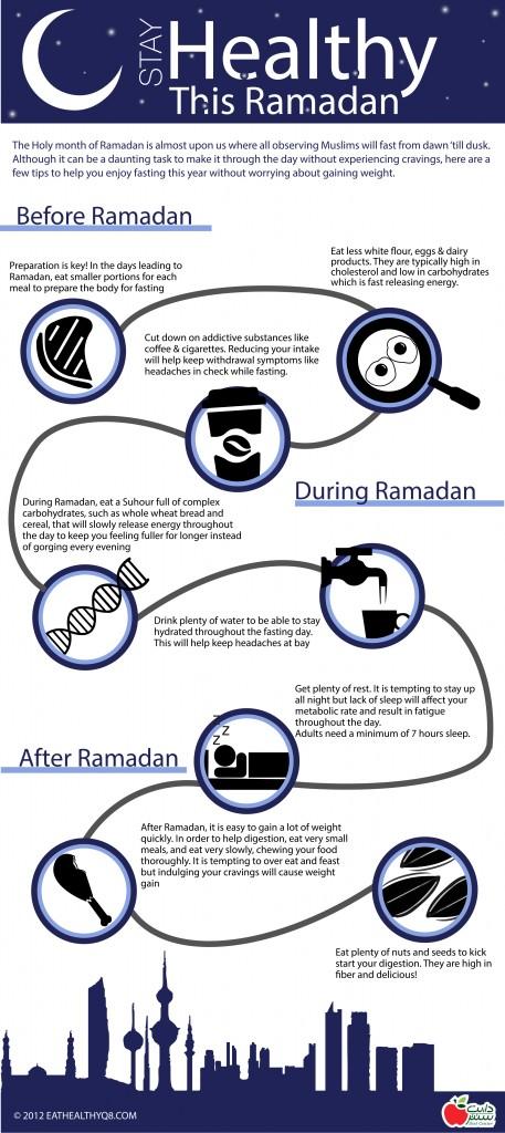 ramadan infog EN